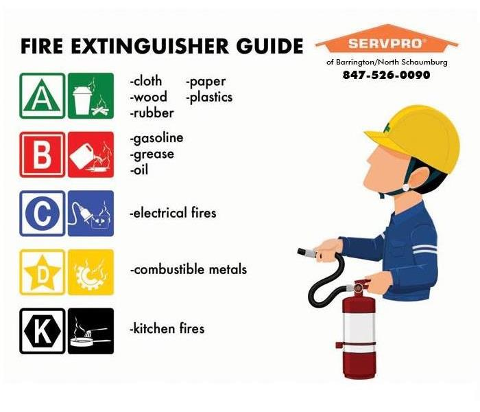 "Cartoon man with a fireman's cap on holding a fire extinguisher looking at a ""Fire Extinguisher Guide."""